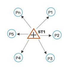 image-calcul-topometrique-calcul-des-visees