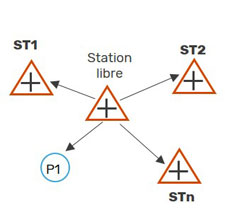 image-calcul-topometrique-station-libre