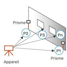 image-calcul-topometrique-calcul-de-facade