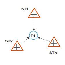 image-calcul-topometrique-calcul-de-point-par-intersection