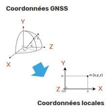 image-calcul-topometrique-calibration-gps