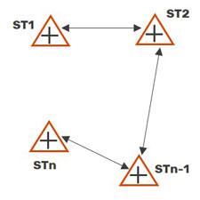 image-calcul-topometrique-cheminement-lance