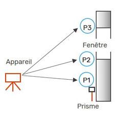 image-calcul-topometrique-elevation