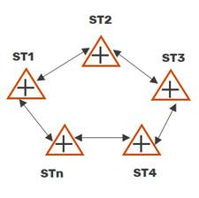 image-calcul-topometrique-polygonale