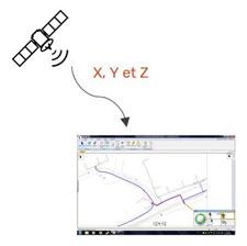 image-calcul-topometrique-projection-geodesique