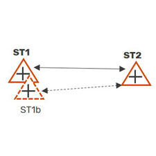 image-calcul-topometrique-reprise-d-une-station
