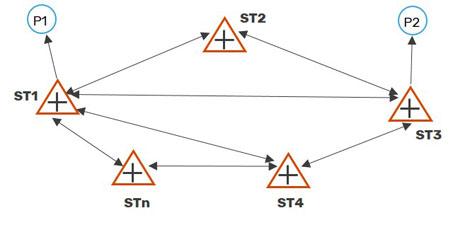 image-calcul-topometrique-reprise-sur-station
