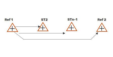 image-calcul-topometrique-station-alignee